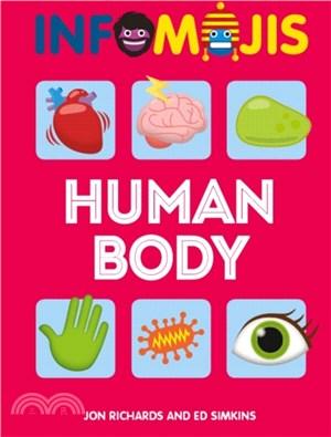 Infomojis: Human Body